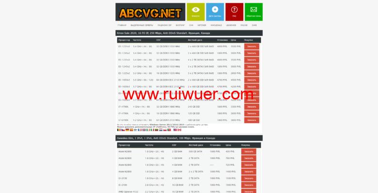 ABCVG:发来Hetzner机房AMD Ryzen 5, 7, 9系列物理服务器促销-瑞吾尔